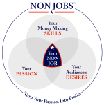 NonJobs | 3 Critical Factors